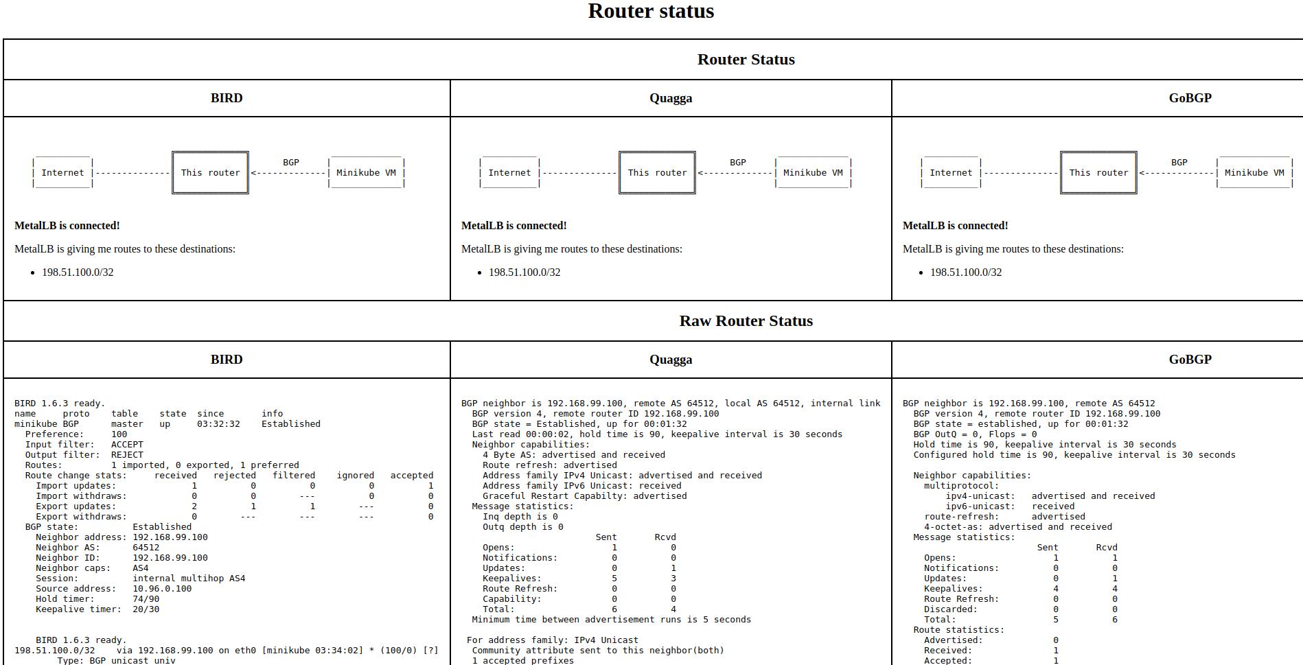 Tutorial - MetalLB, bare metal load-balancer for Kubernetes